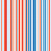 Climate Stripes for North Carolina